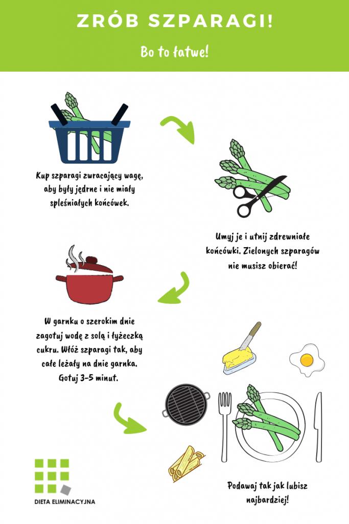 jak ugotować szparagi